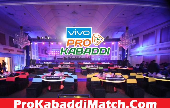 Pro Kabaddi Auctions 2019 Results – PKL 2019 Costliest Buys of All Teams