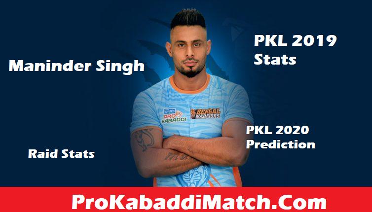 Maninder Singh Pro Kabaddi Stats PKL 2019, PKL 2020 Prediction