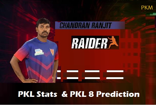 Chandran Ranjith Pro Kabaddi Stats PKL 2019, PKL 2020 Prediction