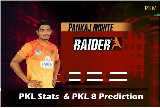 Pankaj Mohite Pro Kabaddi Stats PKL 2019, PKL 2020 Prediction