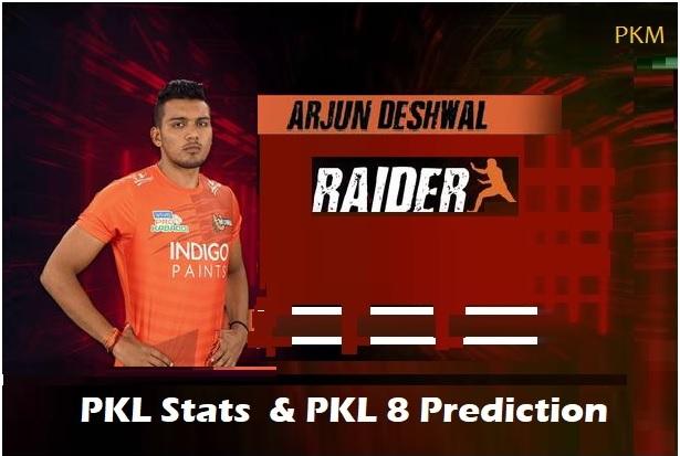 Arjun Deshwal Pro Kabaddi Stats PKL 2019, PKL 2020 Prediction