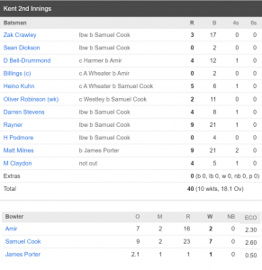 Essex vs Kent Scorecard 3