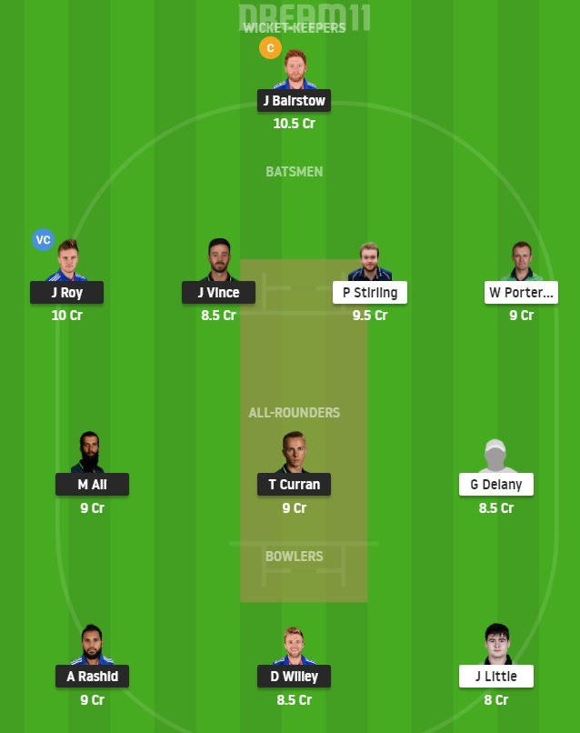 ENG Vs IRE 1st Odi Dream11 Prediction & Fantasy Cricket Preview