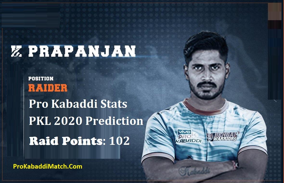 K Prapanjan Pro Kabaddi Stats PKL 2019, PKL 2020 Prediction