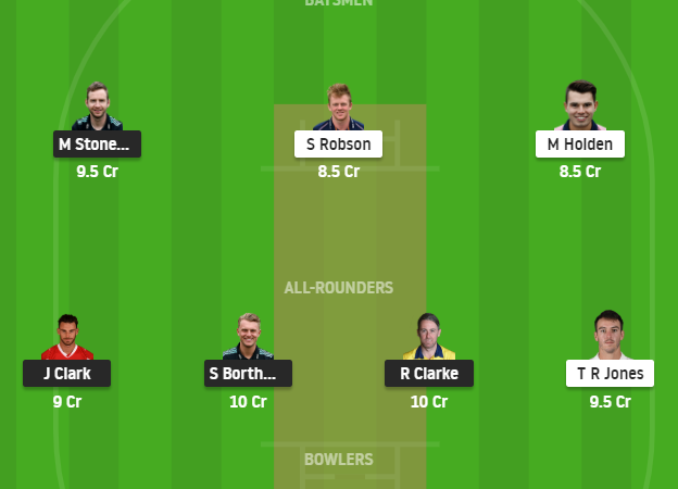 SUR Vs MID Dream11 Team Prediction – English County Trophy | Essex Vs Middlesex Dream11 Mega League