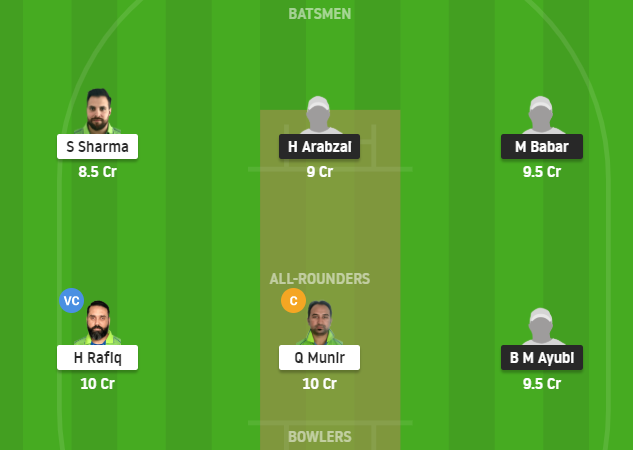 ACC Vs MAL – ECS T10 Malmo Dream11 Fantasy cricket Stats, Squad, Tips – Mega League, Grand League