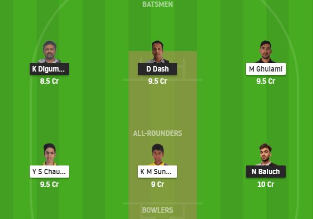 AF Vs GCC – ECS T10 Malmo Dream11 Fantasy cricket Stats, Squad, Tips – Mega League, Grand League