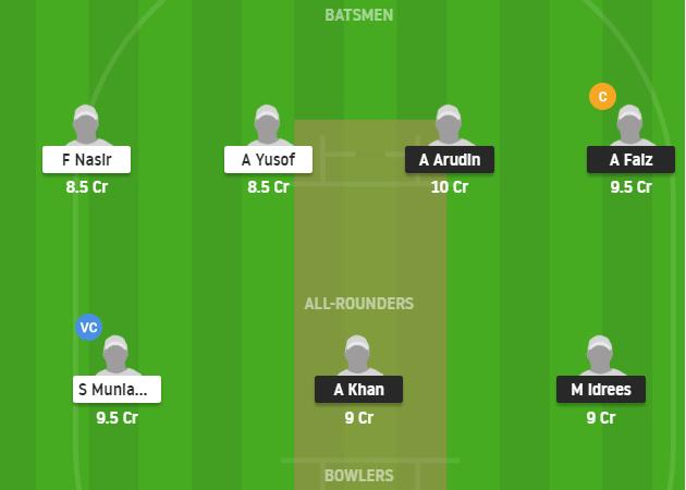 CS Vs WW – Malaysia T10 Bash News, Squads, Dream11 Team Key Stats – Fantasy Cricket