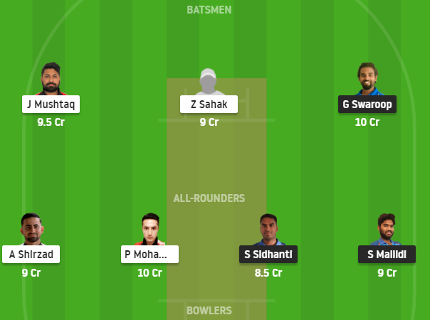 KCC Vs MKCC – ECS T10 Malmo Dream11 Fantasy cricket Stats, Squad, Tips – Mega League, Grand League