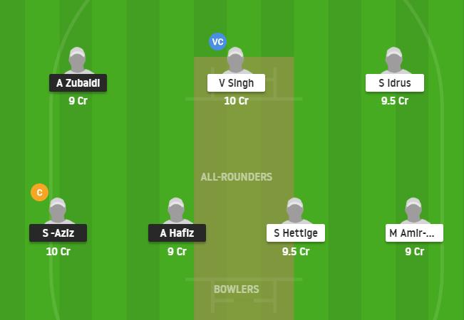 NS Vs SH – Malaysia T10 Bash News, Squads, Dream11 Team Key Stats – Fantasy Cricket