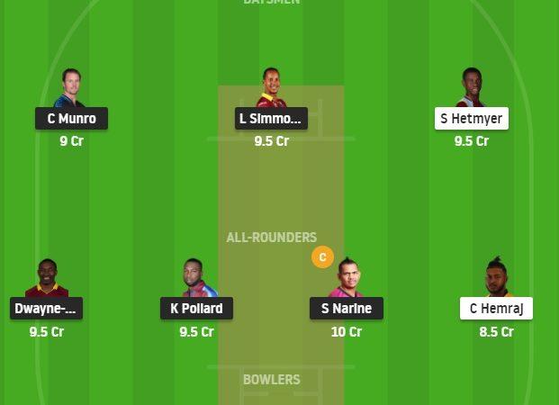 TKR Vs GUY Dream11 Prediction & Preview , Stats & Tips, CPL T20 – Fantasy Cricket