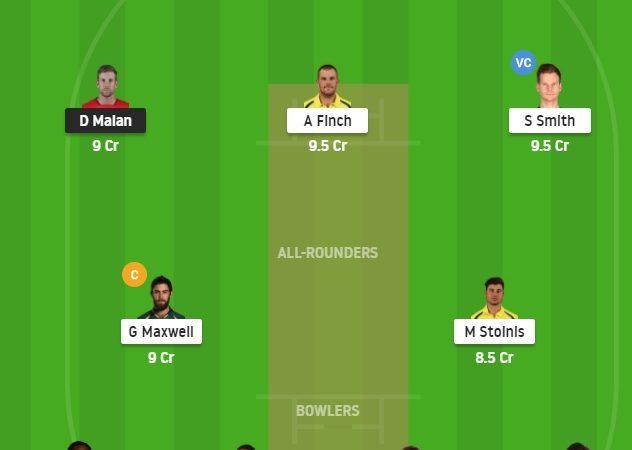 Eng Vs Aus 3rd T20 Dream11 Prediction & Preview Mega League | Fantasy Cricket Tips