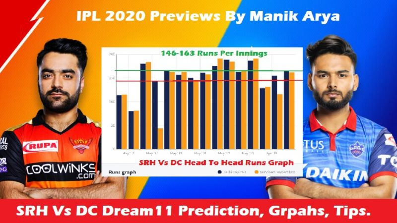DC Vs SRH Dream11 Prediction Preview & Stats – Fantasy Cricket