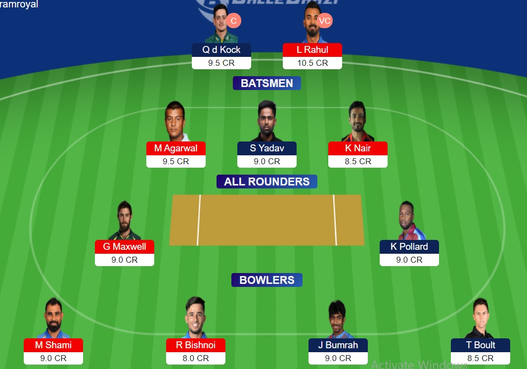 MI Vs KXIP Dream11 Dream11 Fantasy Cricket IPL 2020 Prediction, Graphs, Stats