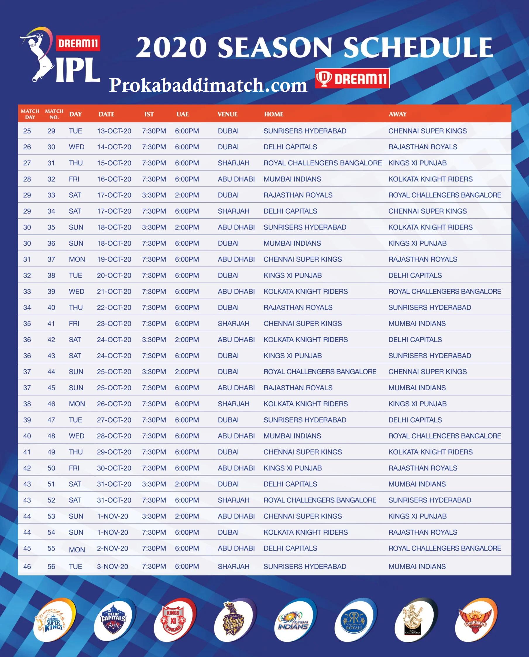 IPL 2020 Squads & Schedule – Fantasy Cricket