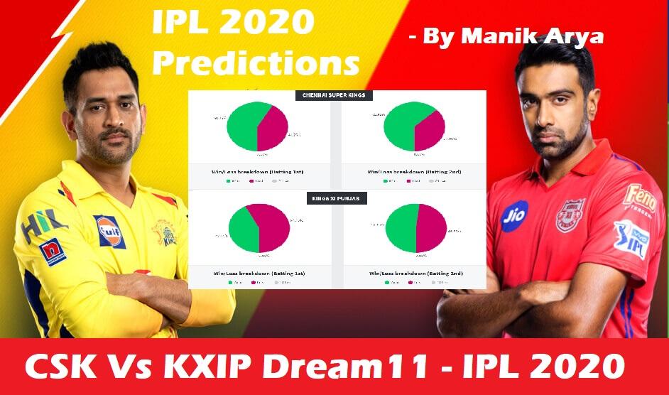 CSK Vs KXIP Dream11 Prediction, Preview, Stats, Graph – Fantasy Cricket
