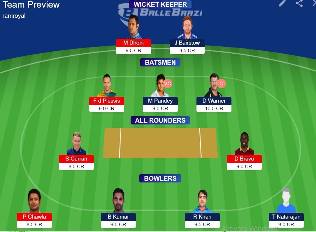 CSK Vs SRH Dream11 Prediction, Preview, Stats – Fantasy Cricket