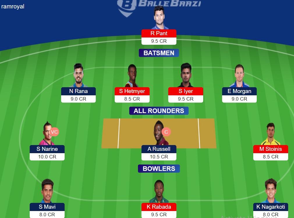 KKR Vs DC Dream11 Prediction Preview fantasy cricket tips