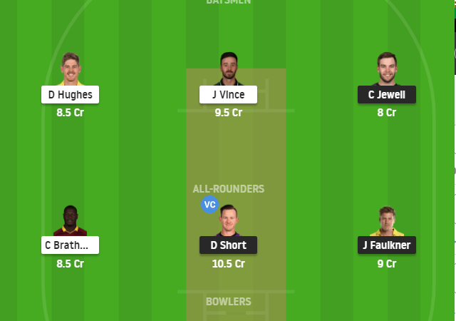 HUR Vs SIX Dream11 – KFC BBL 2020 Prediction & Preview