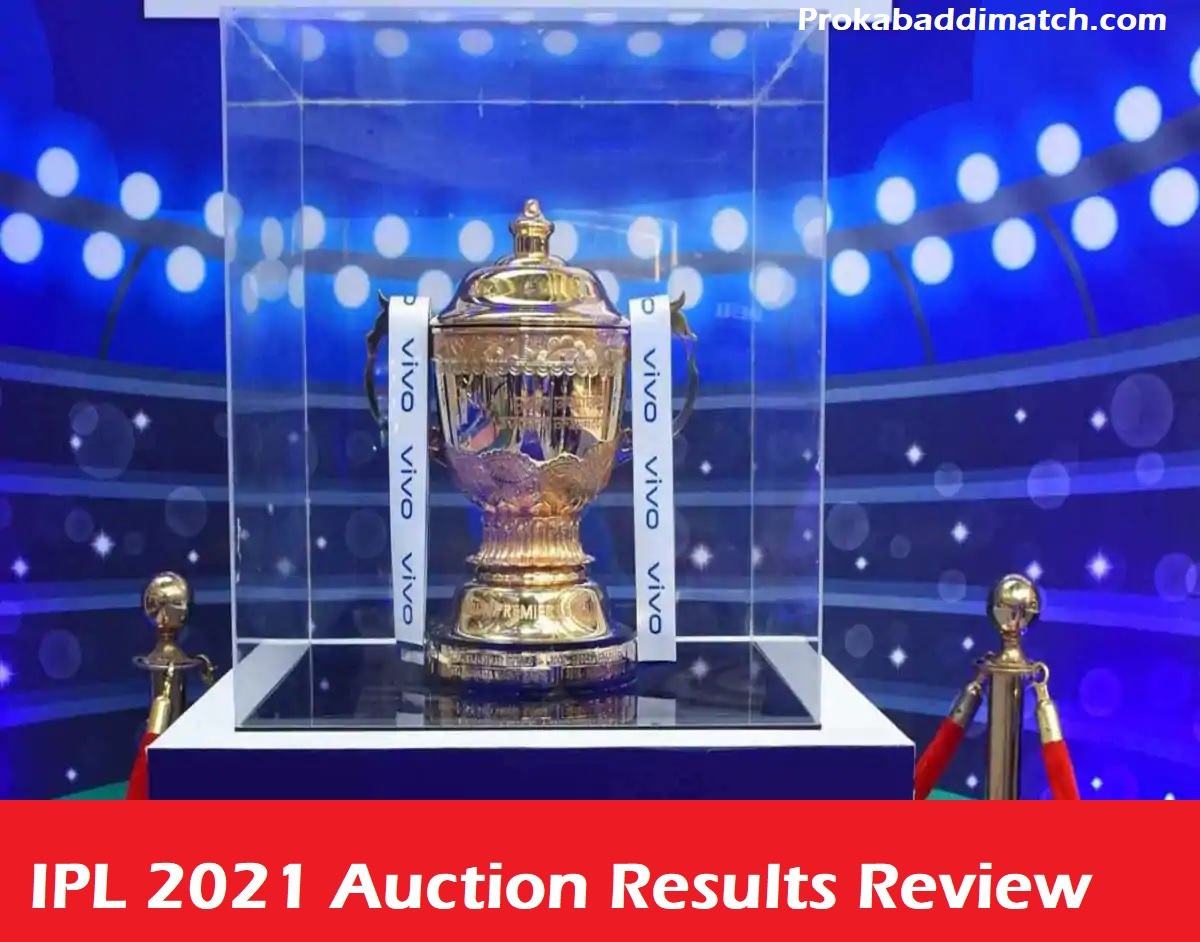 IPL 2021 Auction Result Big Buys, New Entries & News