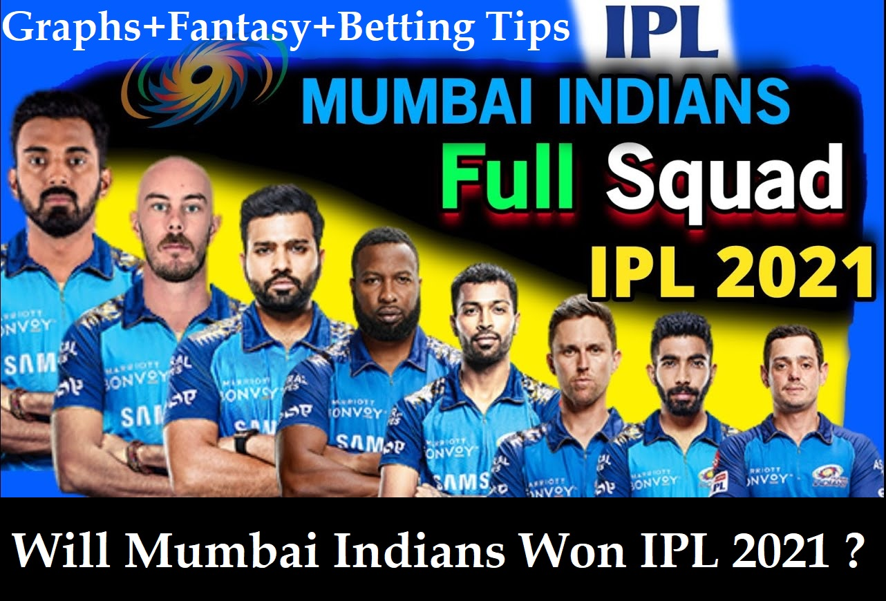 Mumbai Indians Playing11 Prediction, MI IPL 2021 Winning or Not – Analysis