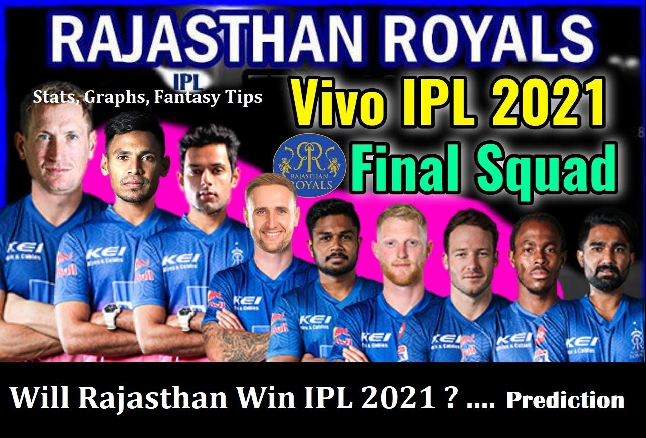 Rajasthan Royals Playing11 Prediction, RR IPL 2021 Winning or Not – Analysis