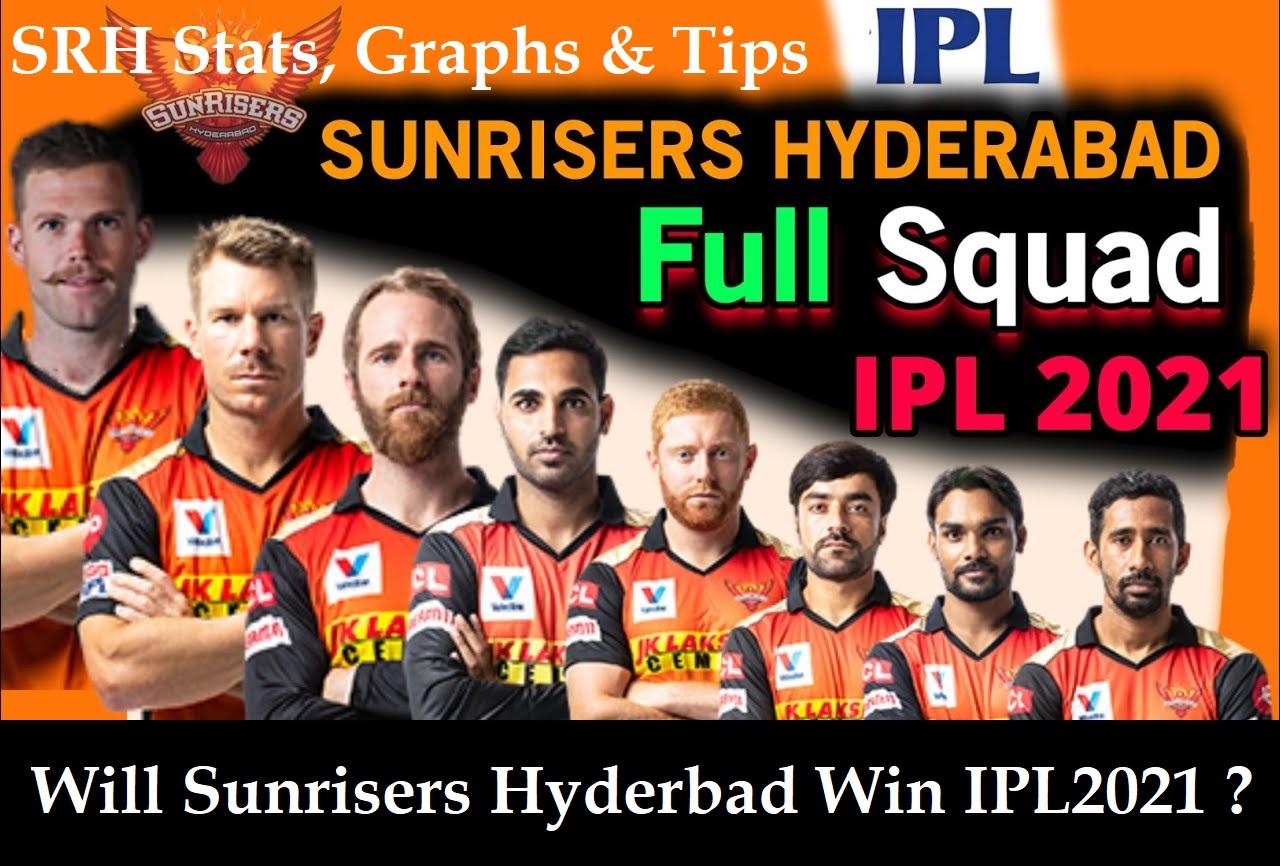 Sunrisers Hyderabad Playing11 Prediction, SRH IPL 2021 Winning or Not – Analysis