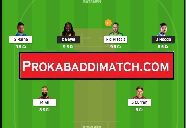 CSK Vs PBKS IPL 2021 Dream11 Prediction Stats & Fantasy Cricket Tips