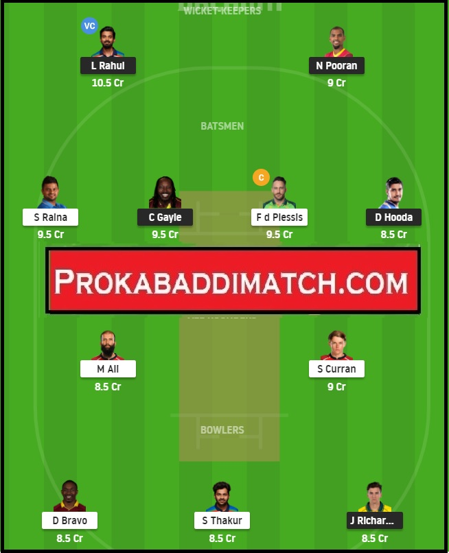 CSK Vs PBKS IPL 2021 Dream11 Prediction Stats & Fantasy Cricket Tips