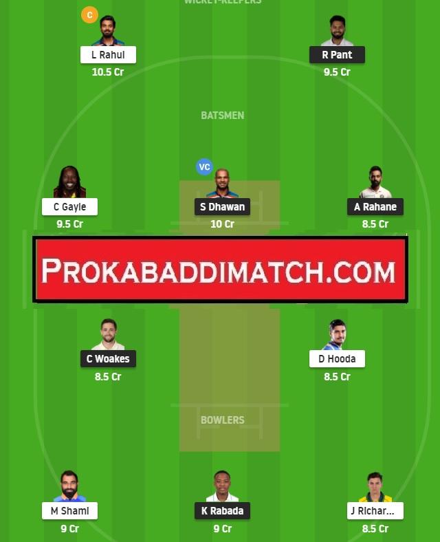 DC Vs PBKS IPL 2021 Dream11 Prediction Stats & Fantasy Cricket Tips