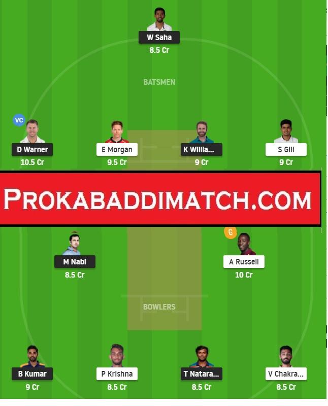 KKR Vs SRH Dream11 Prediction, Stats & Tips – IPL 2021 | Fantasy Cricket Preview