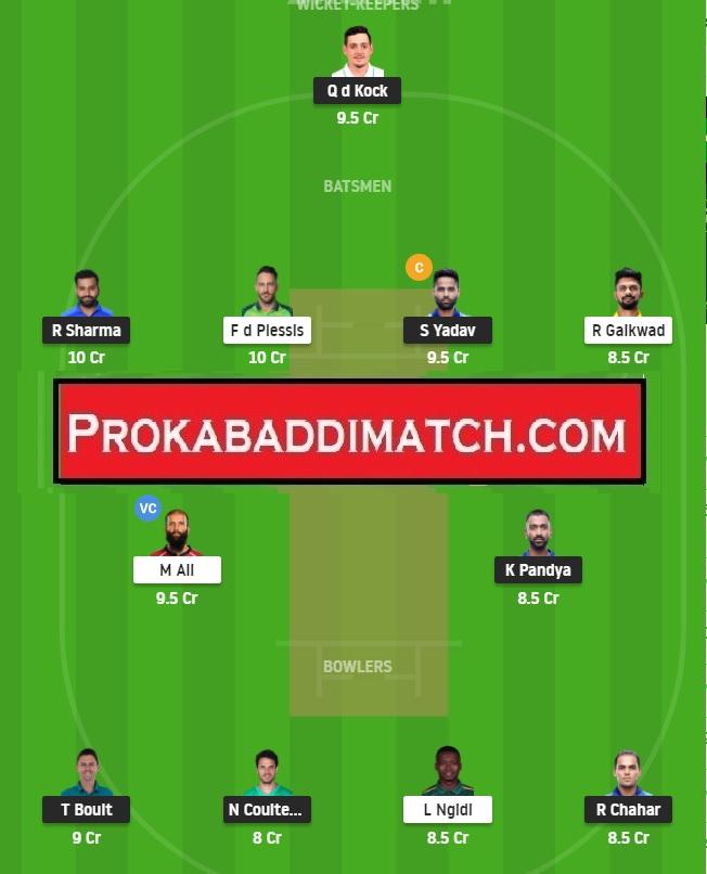 MI Vs CSK IPL 2021 Dream11 Prediction Stats & Fantasy Cricket Tips