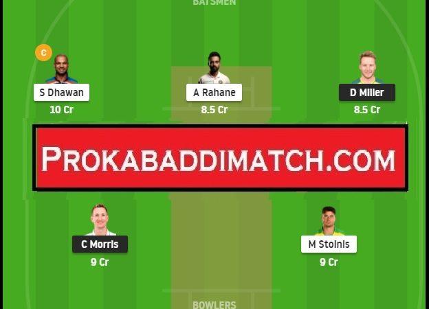 RR Vs DC Dream11 Prediction, Stats & Tips – IPL 2021 | Fantasy Cricket Preview