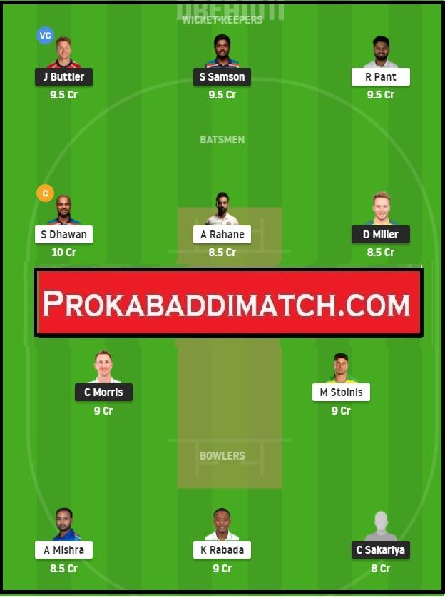 RR Vs DC Dream11 Prediction, Stats & Tips – IPL 2021   Fantasy Cricket Preview