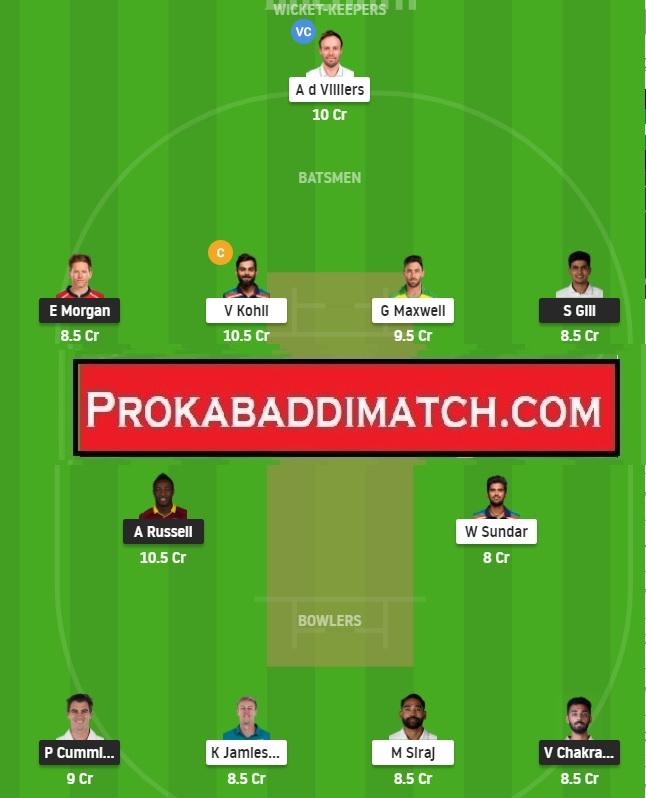 KKR Vs RCB IPL 2021, KOL Vs BLR Dream11 Prediction, Stats & Tips | Fantasy Cricket Preview
