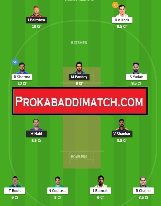 SRH Vs MI Prediction, Stats & Tips – IPL 2021 | Fantasy Cricket Preview