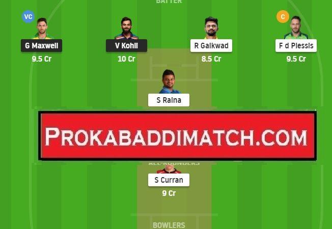 CSK Vs RCB, BLR Vs CSK Dream11 Prediction, Stats & Tips – IPL 2021 | Fantasy Cricket Preview